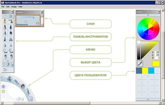 Ferra ru - Обзор Autodesk SketchBook Pro Цифровая